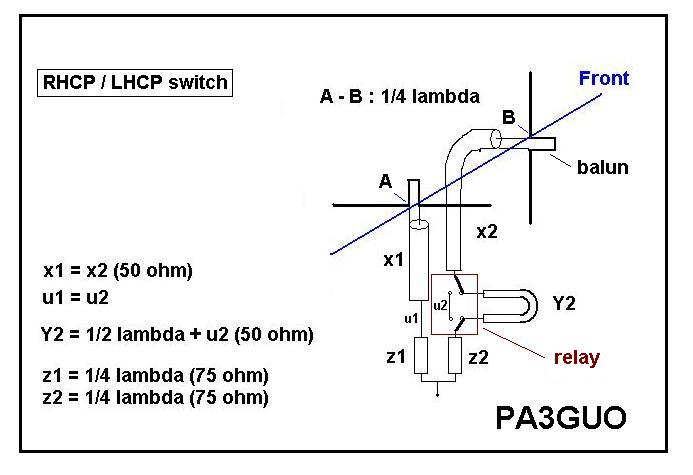 Re: AOP-1 Polarity Switch